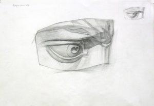 Основы рисования головы